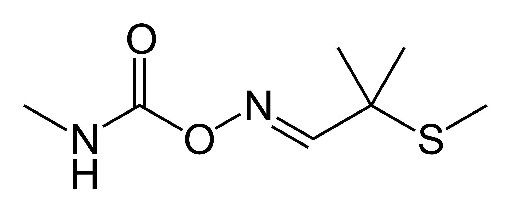 Aldicarbe - Paramètre chimique
