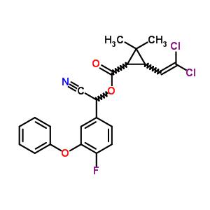 Bétacyfluthrine - Paramètre chimique