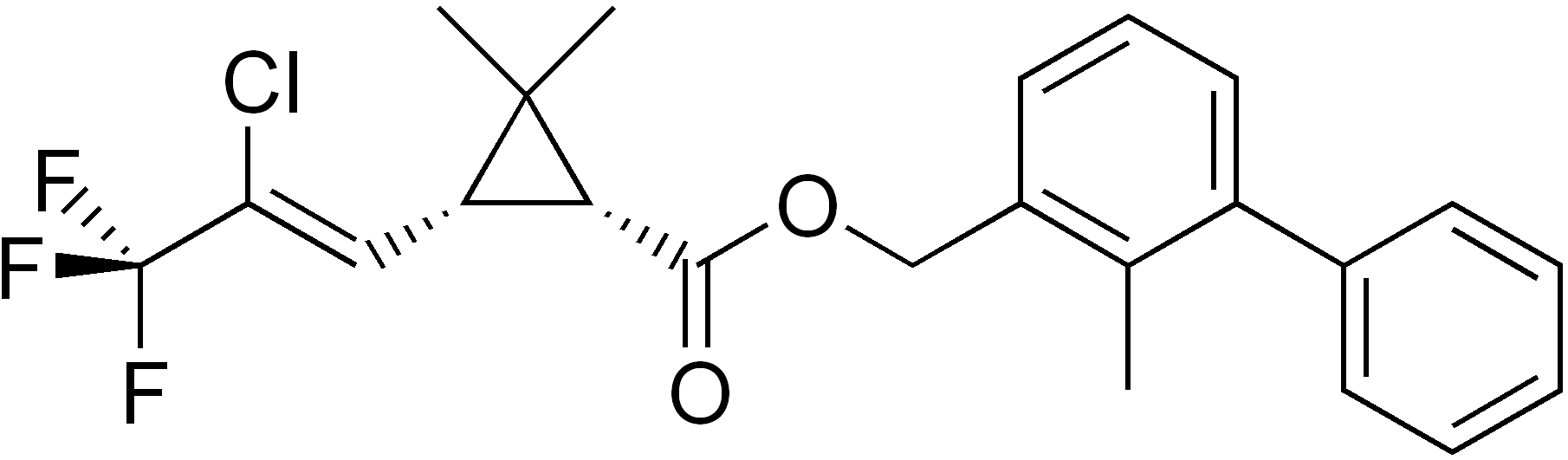 Bifenthrine - Paramètre chimique