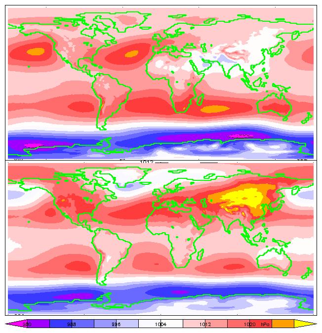 Pression atmosphérique - Paramètre physique quantitatif